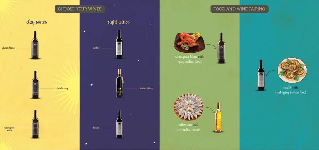 Choose your wines and food pairing at Big banyan